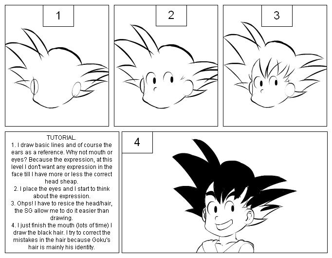 Goku tutorial