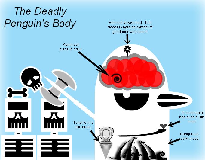 The Deadly Penguin's Body