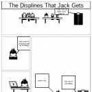 Jack Gets in trouble