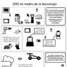 2050 en la tecnoloía