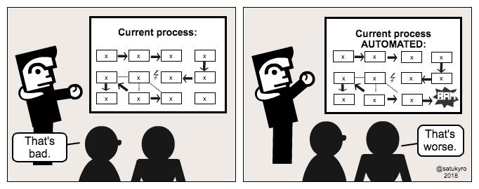 Bad process