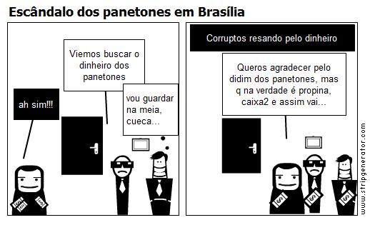 Escândalo dos panetones em Brasília