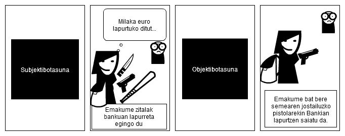 Subjektibotasuna eta Objektibotasuna