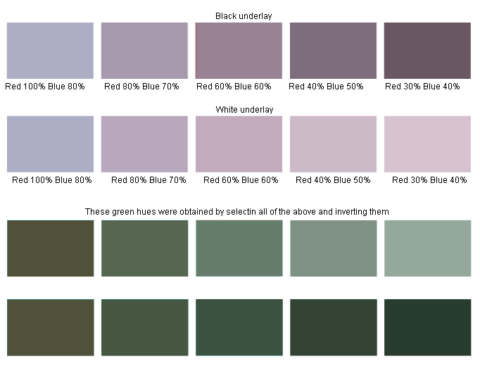 Tutorial: Purple & Green using Opacity & Inversion