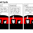The Jager-Shotz Grief Cycle