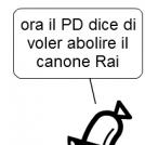 (2205) canoni