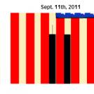 September 11th, 2001-2011