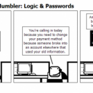The Tech Support Mumbler: Logic & Passwords