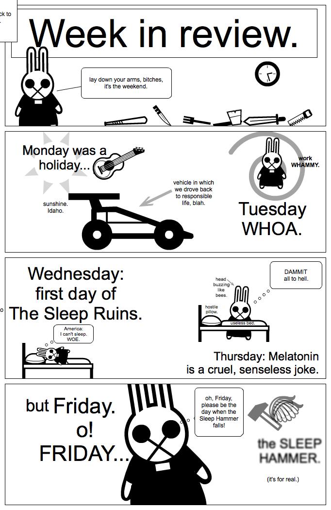 Week in review.