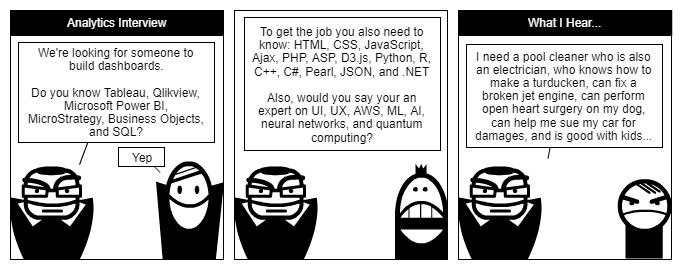 Analytics Interview