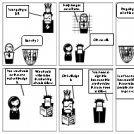 My comic of Magna Carta