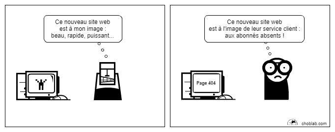 Site web : mise en ligne et communication