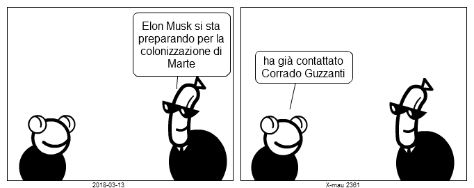 (2261) Fascisti su Marte