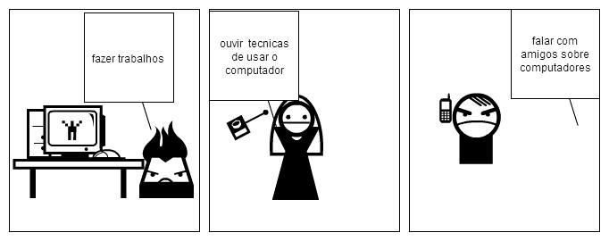 os computores em funcionamento