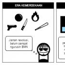 Penggunaan BMN