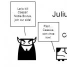 Cover(Julius Caesar Conspirators)