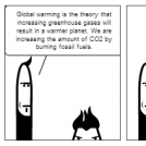 Theory of Global Warming