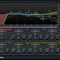 Cubase pro frequency
