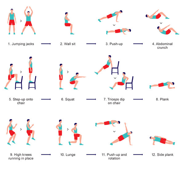 The Scientific 7-Minute Workout!