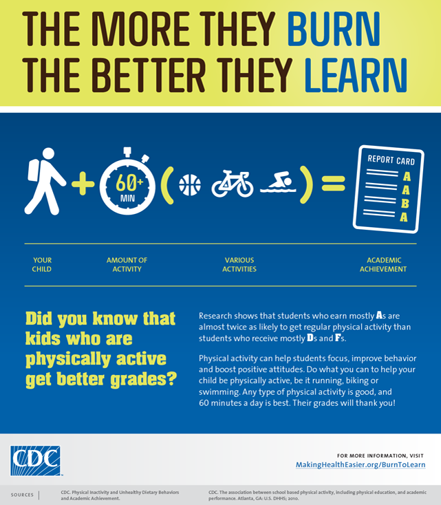 A Great Info-Graphic On The Effects Of Exercise On Learning!