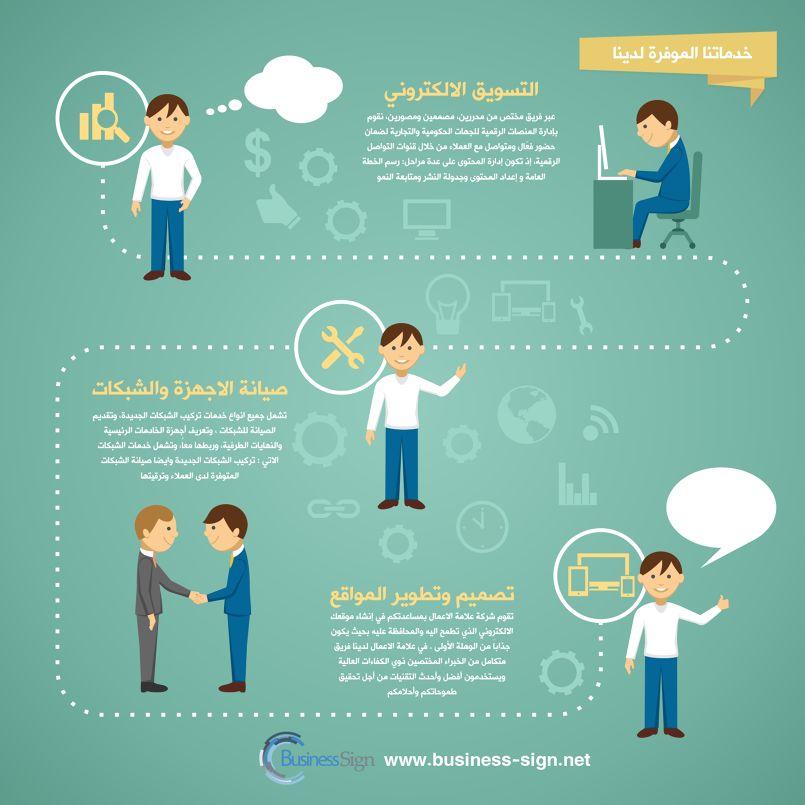 Infographic illustrators wanted uk