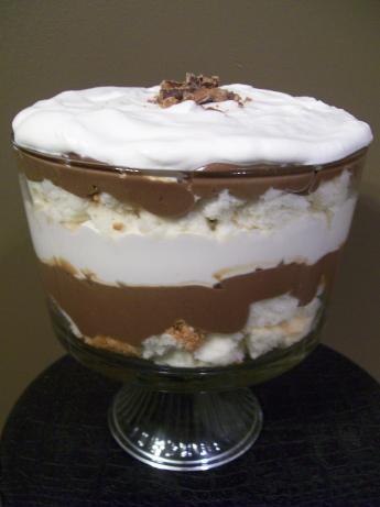 Skor Trifle