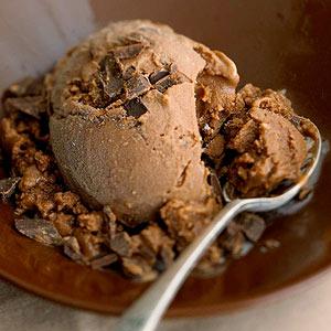 Chocolate Sherbet