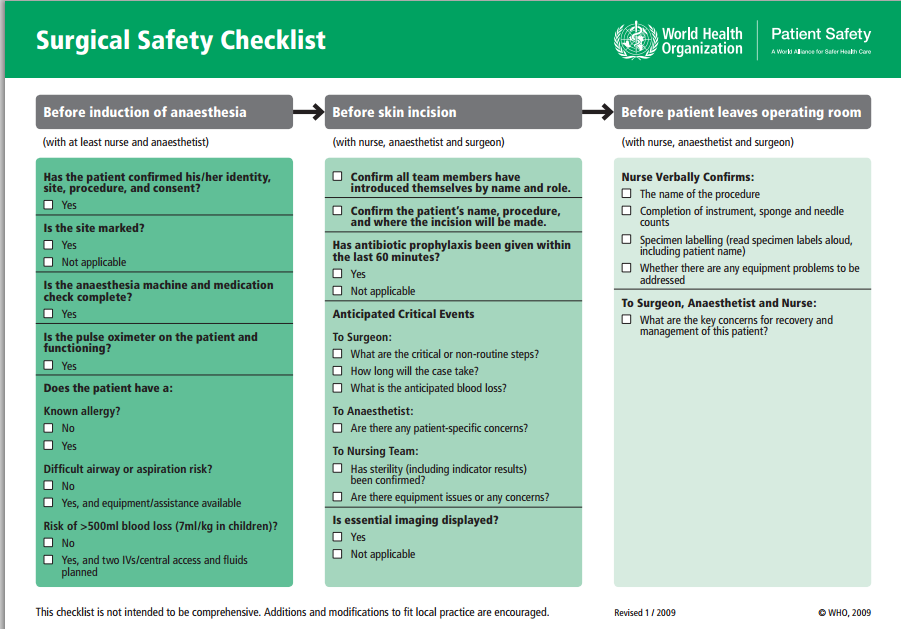 Fig 1 - The WHO checklist. If attending theatre, make sure you are counted in.
