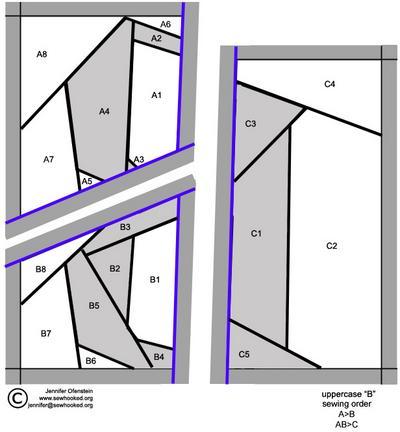 Uppercase B Pattern