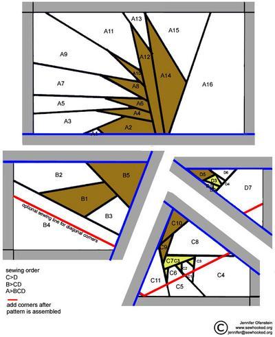 Ravenclaw Crest Pattern