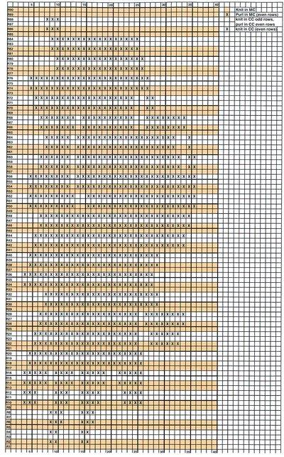 Gryffindor Illusion Scarf Chart