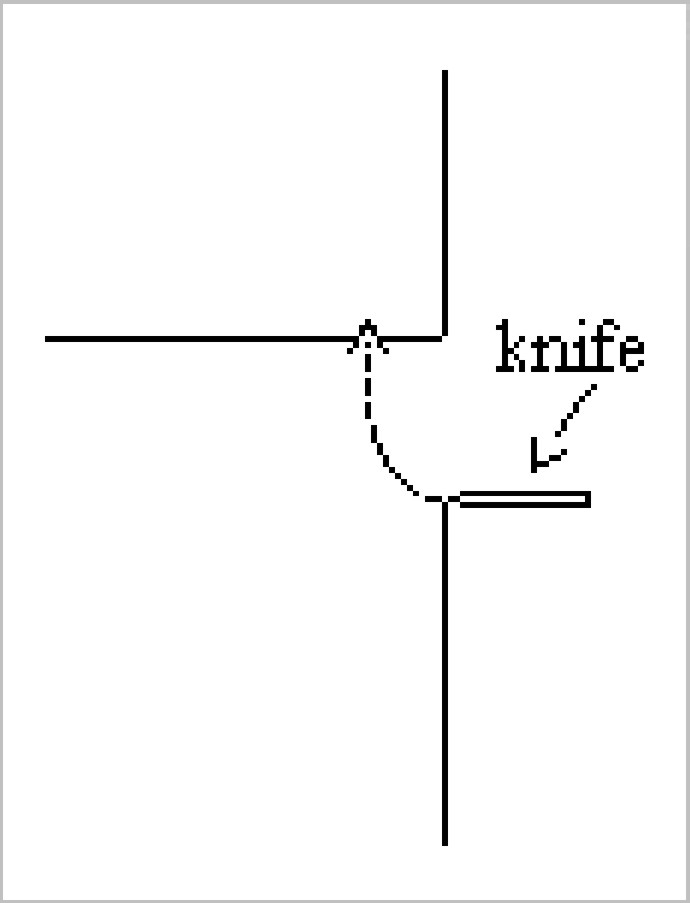 Figure 6- Cuts for curves 2 and 4