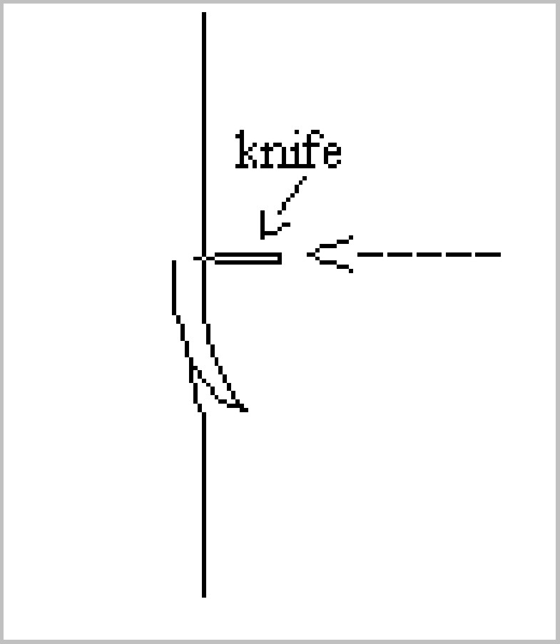 Figure 7- Cutting chips off
