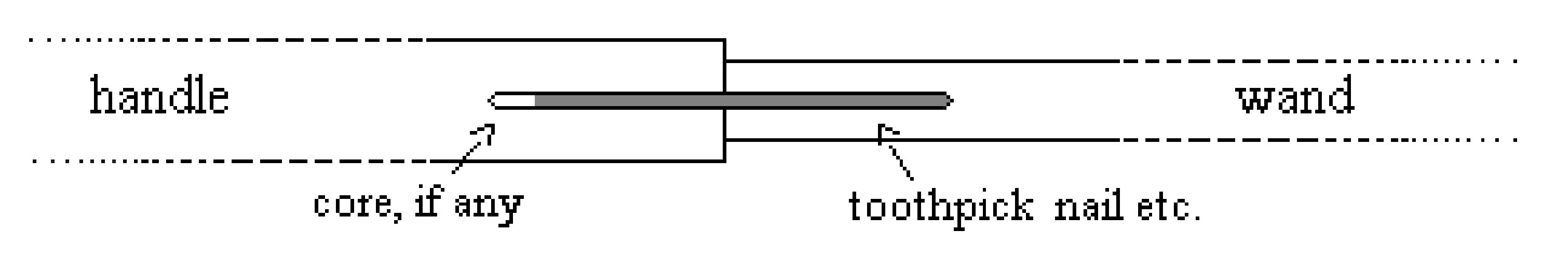 Figure 9- Toothpick connection