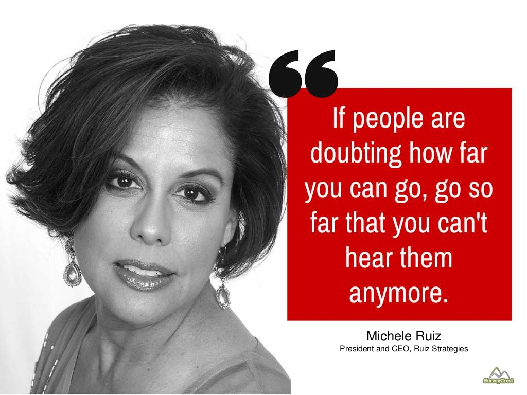 Quotes By Famous Women 10 Best Motivational Quotes From Top Entrepreneurs  The Insider Tales
