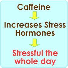 https://www.google.co.in/url?sa=i&rct=j&q=&esrc=s&source=images&cd=&cad=rja&uact=8&ved=0ahUKEwi_mdDXxM7UAhXLqY8KHVoCD6MQjRwIBw&url=http%3A%2F%2Fonebody-fitness.co.uk%2Fsay-no-to-caffeine%2F&psig=AFQjCNH2JOUnjFaKAgdpTfvOmSMvrupJAg&ust=1498120701861386