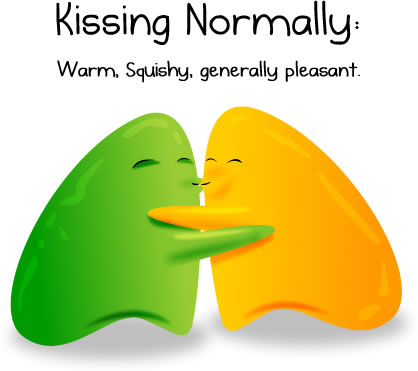 Kissing normally