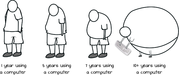 A diagram of the computer guy shape