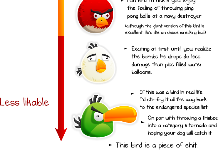 The Likability of Angry Birds  The Oatmeal