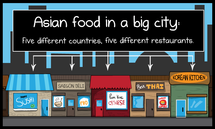 Asian food in a big city