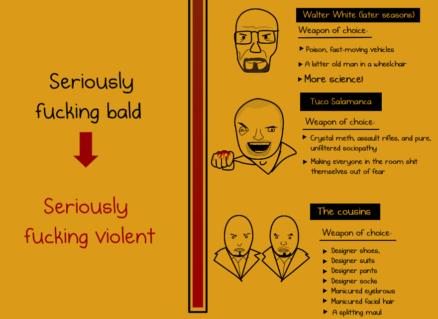 > An Illustrated Theory of Violence vs. Hair on �Breaking Bad� - Photo posted in The TV and Movie Spot | Sign in and leave a comment below!