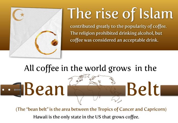 http://theoatmeal.com/img/comics/coffee/2.jpg