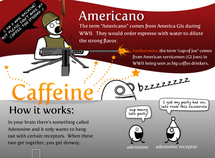 http://theoatmeal.com/img/comics/coffee/8.jpg