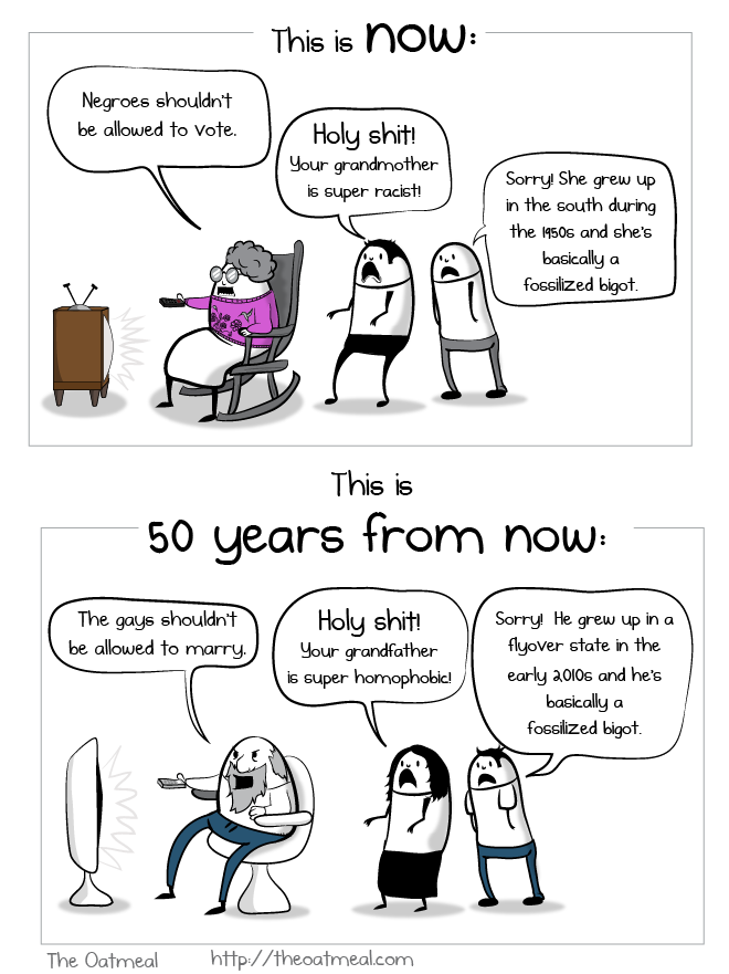 The gay marriage debate in 50 years - The Oatmeal