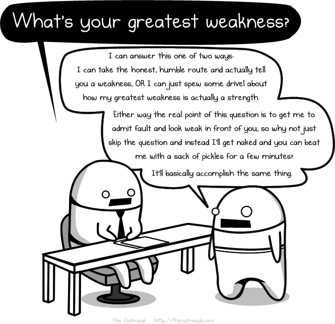 how to answer my weakness interview question