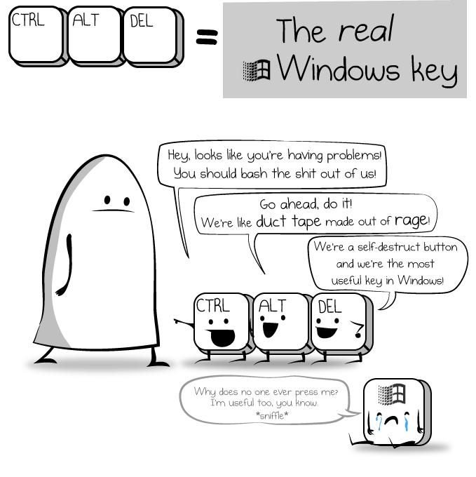 The real windows key lol pinterest