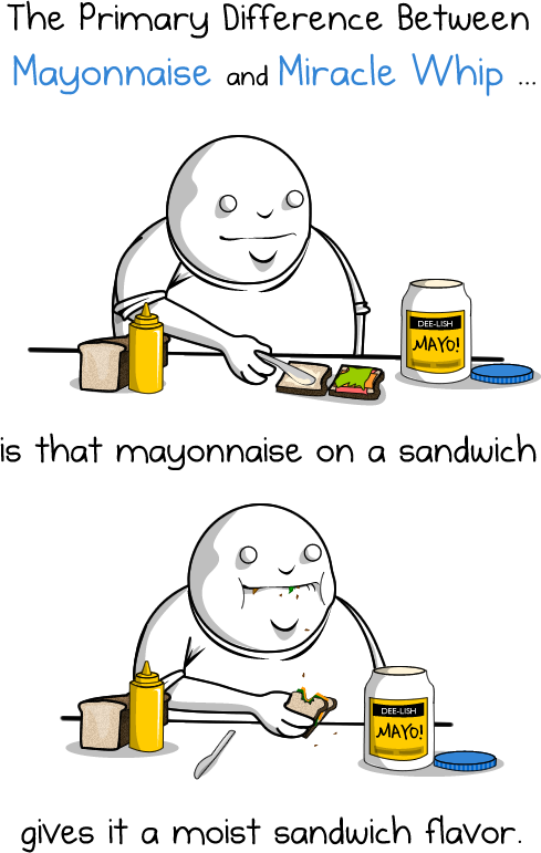 Mayonnaise vs Miracle Whip