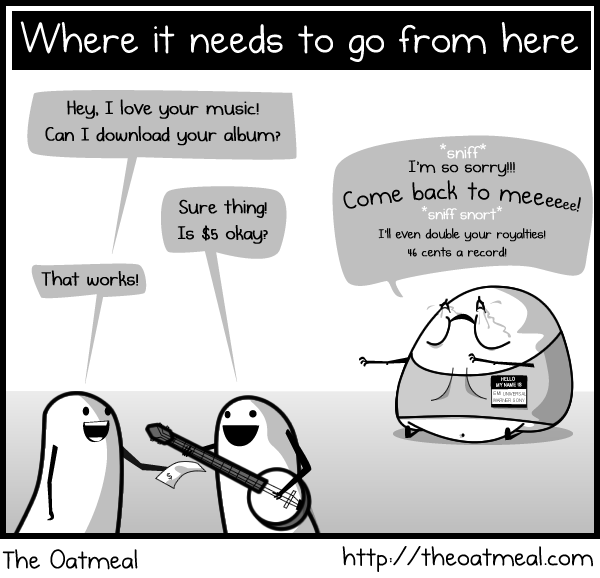the Oatmeal - The State of the Music Industry
