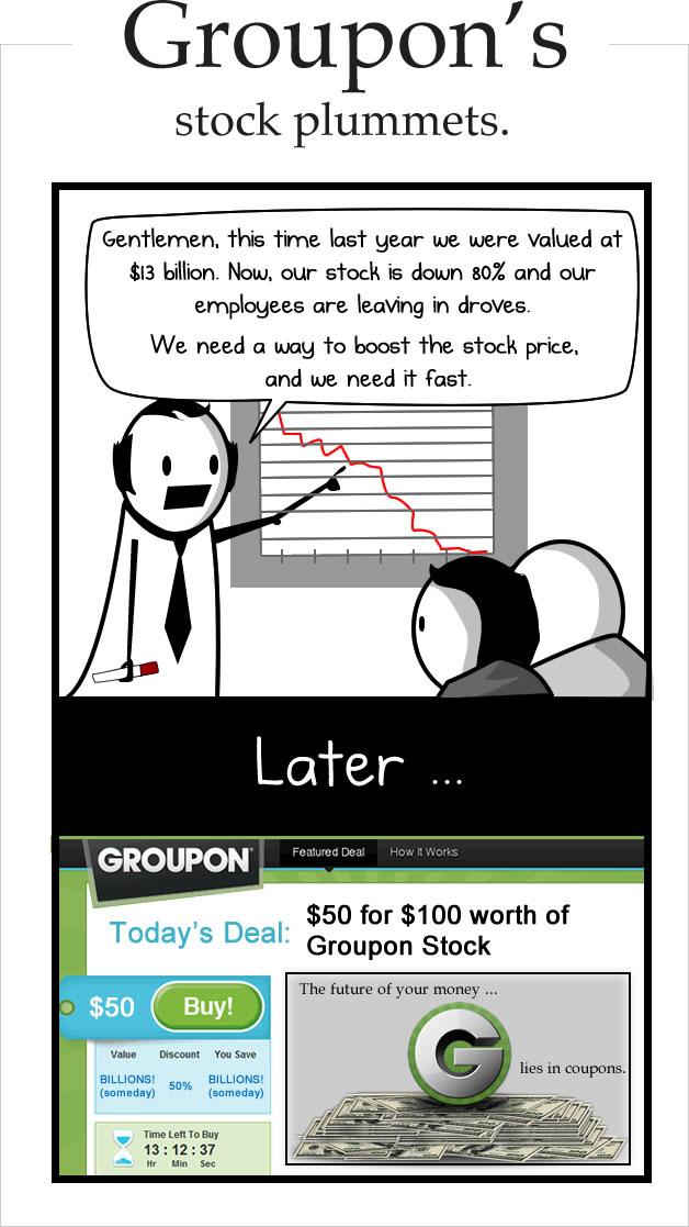 Groupon's stock plummets