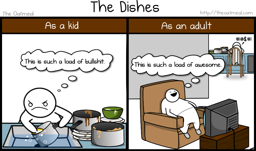 Doing the Thanksgiving dishes